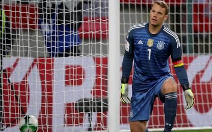 Neuer torna, la Germania perde: tutti i risultati