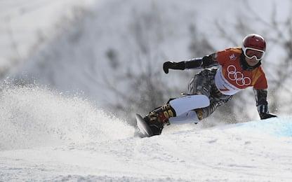Tutte le discipline delle Olimpiadi invernali