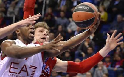 Eurolega, Olimpia presa a schiaffi a Mosca