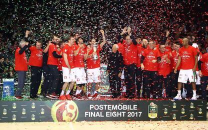Milano conquista la Coppa Italia: battuta Sassari