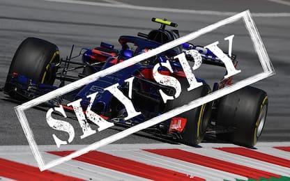 Sky Spy, Toro Rosso è un laboratorio viaggiante