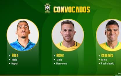 Brasile, prima convocazione per Allan