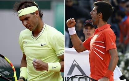 Roland Garros: Nadal e Djokovic facili al 2° turno