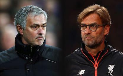 Premier League, calendario e orari 20^ giornata
