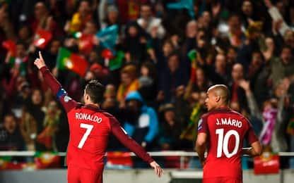 Qualificazioni: gol e risultati del sabato