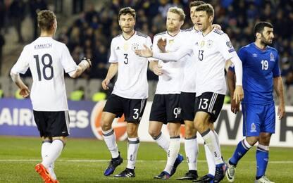Russia 2018, vincono Germania e Inghilterra