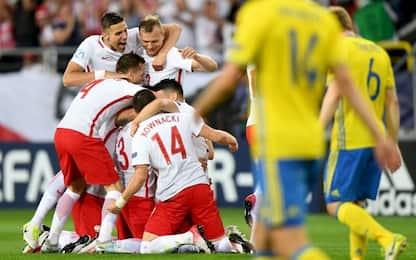 U21, la Polonia acciuffa la Svezia al 90': è 2-2