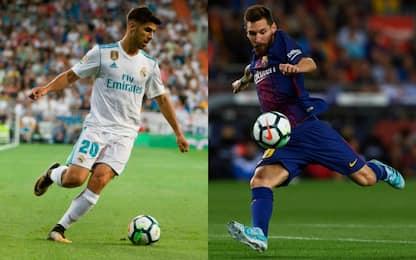 """Asensio: """"Per Zizou ho lo stesso piede di Messi"""""""