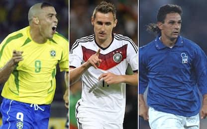 I 20 marcatori più prolifici ai Mondiali