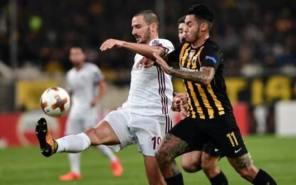 Ad Atene, come a San Siro: Aek Atene-Milan 0-0