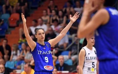 Su Sky le qualificazioni per Eurobasket 2019