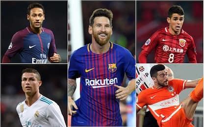 Calcio dei ricchi: i giocatori più pagati del 2017
