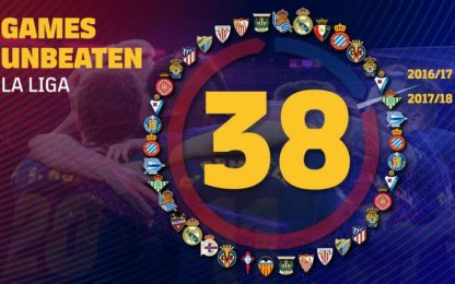 Il Barça non perde mai, Real Sociedad eguagliata