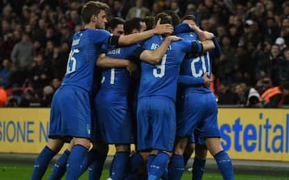 Report Calcio, radiografia del pallone italiano