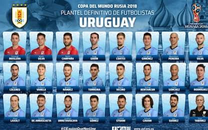 """Cavani-Suarez e 5 """"italiani"""": i 23 dell'Uruguay"""