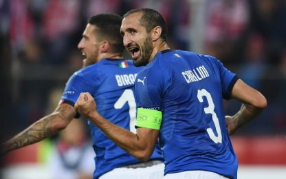Italia prima nel gruppo se… Tutte le combinazioni