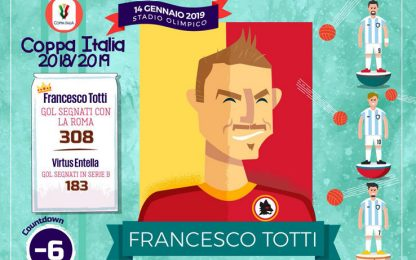 Entella, la divertente attesa social per la Roma