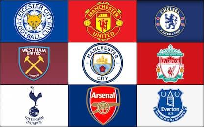 Premier: i soprannomi di tutte le squadre. FOTO
