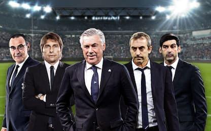 Bentornata Serie A, ma sei pronta?
