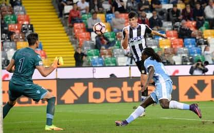 Udinese, Perica rinnova. E Bonato lascia