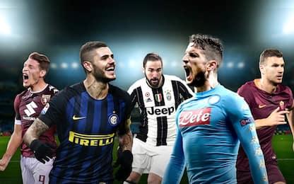 La prova del 9: a confronto i bomber della Serie A