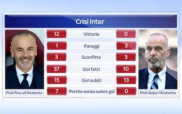 crisi_inter