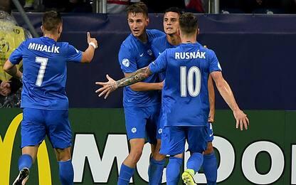 Euro Under 21, Polonia-Slovacchia 1-2