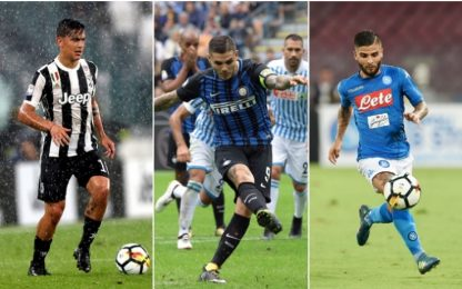 Juve, Napoli e Inter: in testa non per caso
