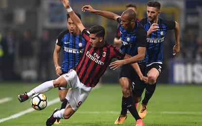 Programma Coppa Italia: il 27 dicembre Milan-Inter