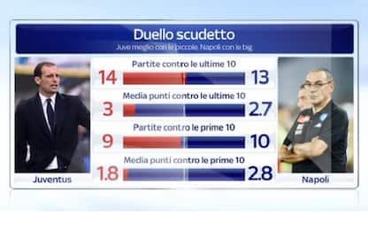 """Caressa: """"Il Napoli e il Grande Patto scudetto"""""""