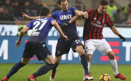 Semifinali di Coppa Italia: quote di Lazio-Milan