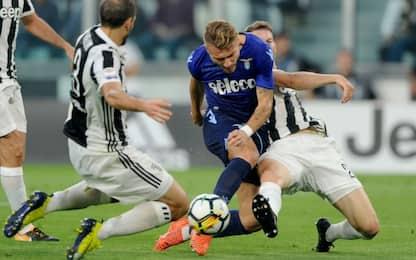 Lazio-Juventus: tutte le quote