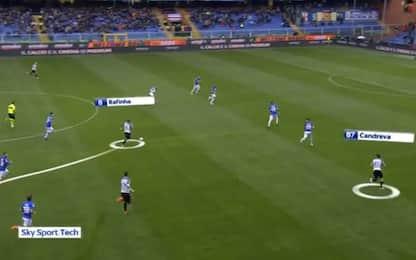 Rafinha e Brozovic, la nuova qualità dell'Inter