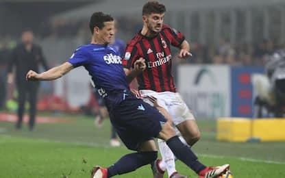 Luiz Felipe story, dalla D al rinnovo con la Lazio