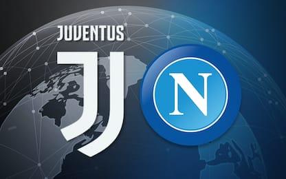 Scudetto in volo, chi fa più km tra Juve e Napoli?