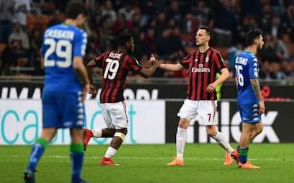 Kalinic salva il Milan, col Sassuolo termina 1-1