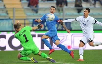 Serie B, partite e orari della 36^ giornata