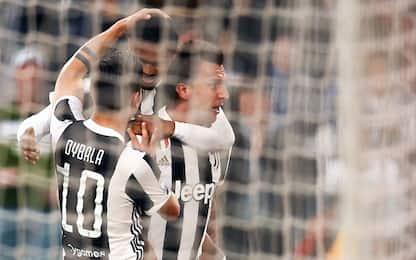 I 7 gol più belli dello Scudetto della Juventus