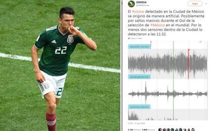 In Messico il gol di Lozano provoca un terremoto