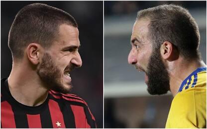 Bonucci-Caldara, la Juve vuole inserire Higuain
