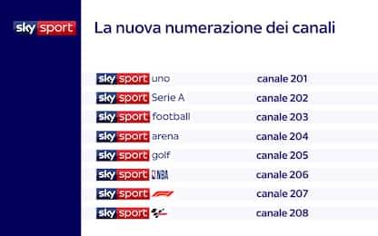 Sky Sport, cambia la numerazione dei canali
