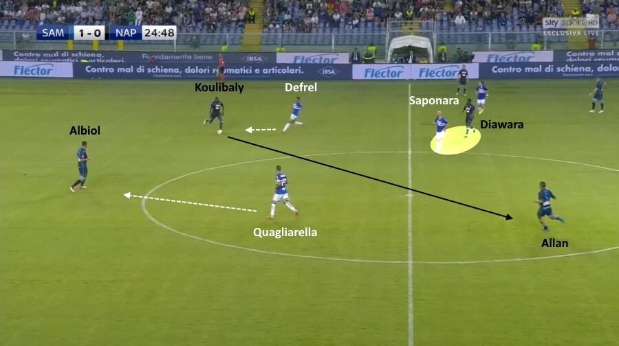 sampdoria napoli 3 0, pressing sampdoria