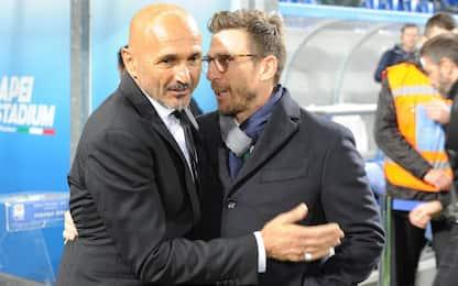 Roma-Inter, le chiavi tattiche