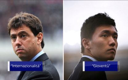 Juve-Inter: la sfida tra Agnelli e Zhang