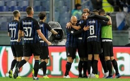 Inter-Benevento, le quote degli ottavi di Coppa Italia