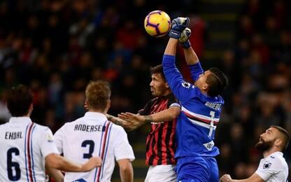 Sampdoria-Milan, le quote degli ottavi di Coppa Italia