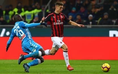 Milan-Napoli, le quote dei quarti di Coppa Italia