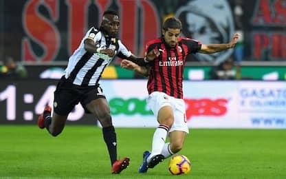 Udinese-Milan, le probabili formazioni