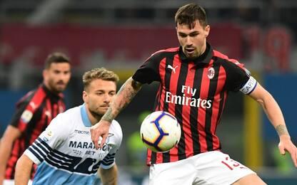 Milan-Lazio, tutto quello che c'è da sapere