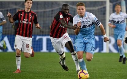 Milan-Lazio, le quote e i pronostici della semifinale di Coppa Italia